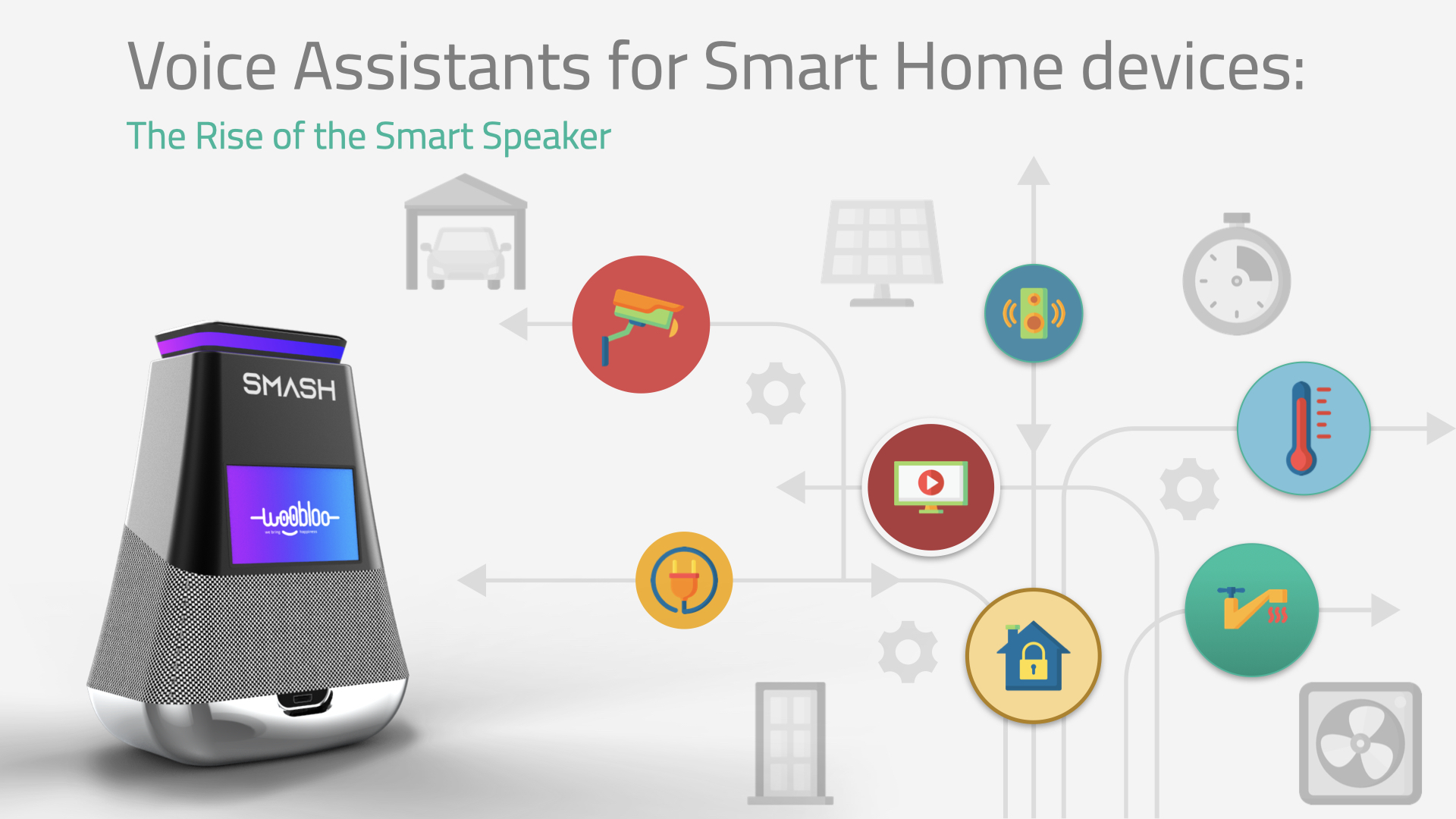 Control Your Smart Home Appliances Using Voice Assistance Enabled WooBloo SMASH